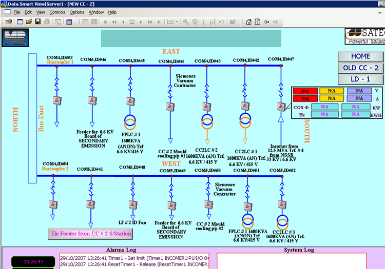 Energy Management System Ems And Scada Ems Scada